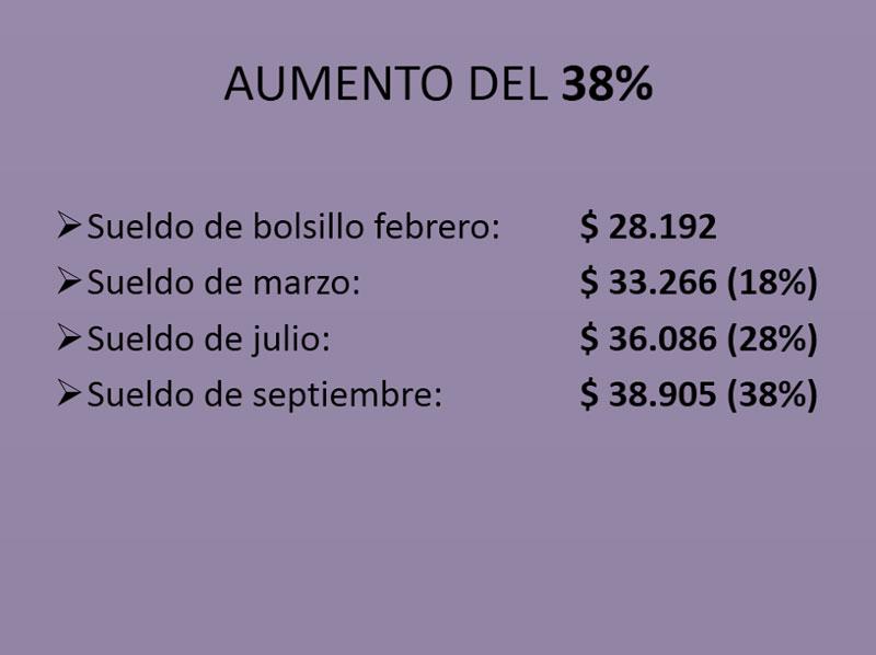 ... : El salariazo en San Luis para empleados públicos – m24digital